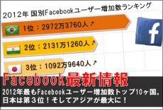 【Facebook最新情報】2012年Facebookユーザー増加数トップ10ヵ国。日本は第3位!